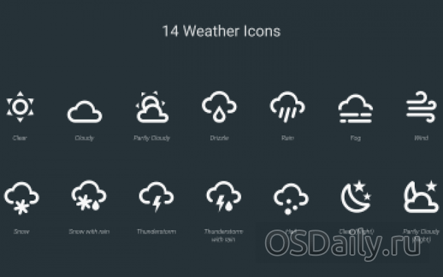 Weather Quick Tile
